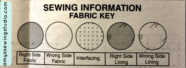 Fabric Key for Sewing Instructions