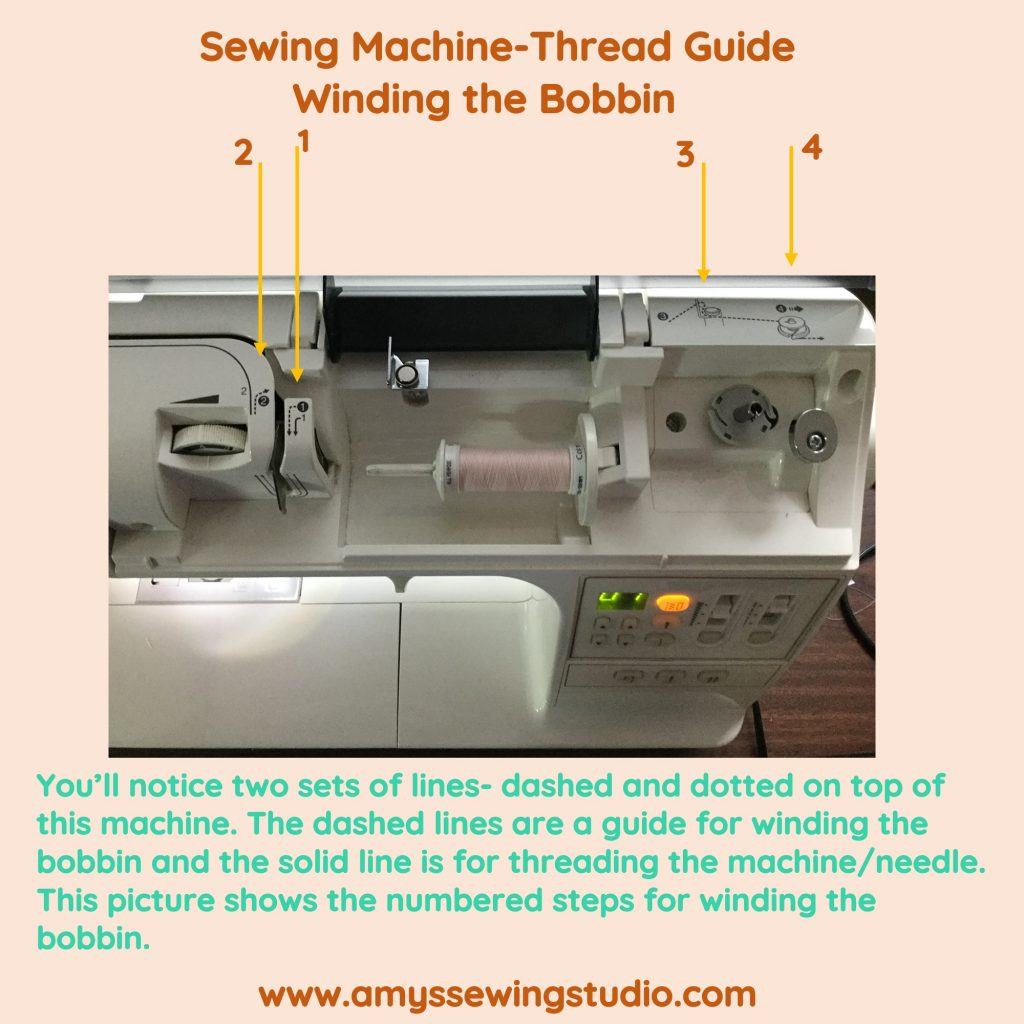 Set up a Sewing Machine. Follow the step by step guides for winding your bobbin as shown on this machine.